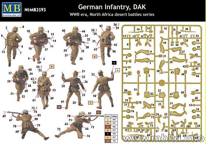 WWII DAK German Infantry North Africa desert battles 1//35 Master Box 3593